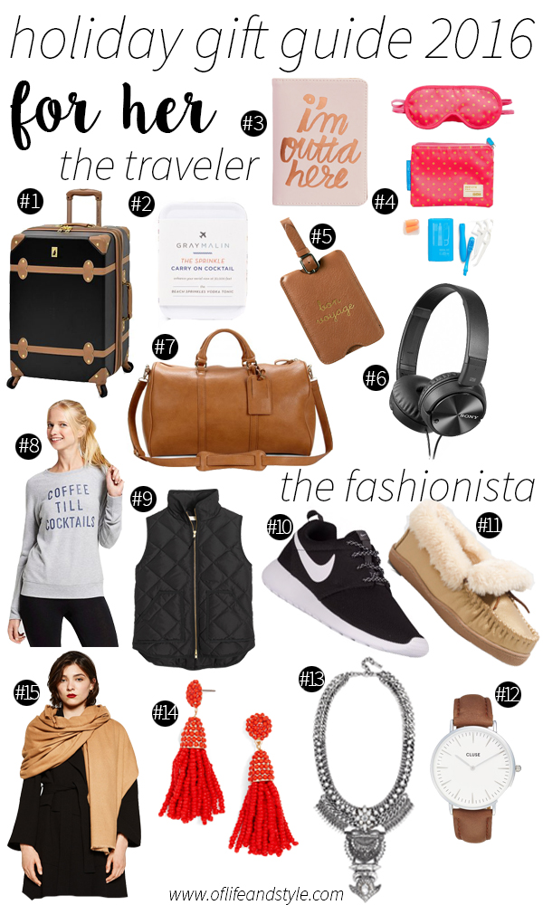 holiday-gift-guide-2016-traveler-and-fashionista