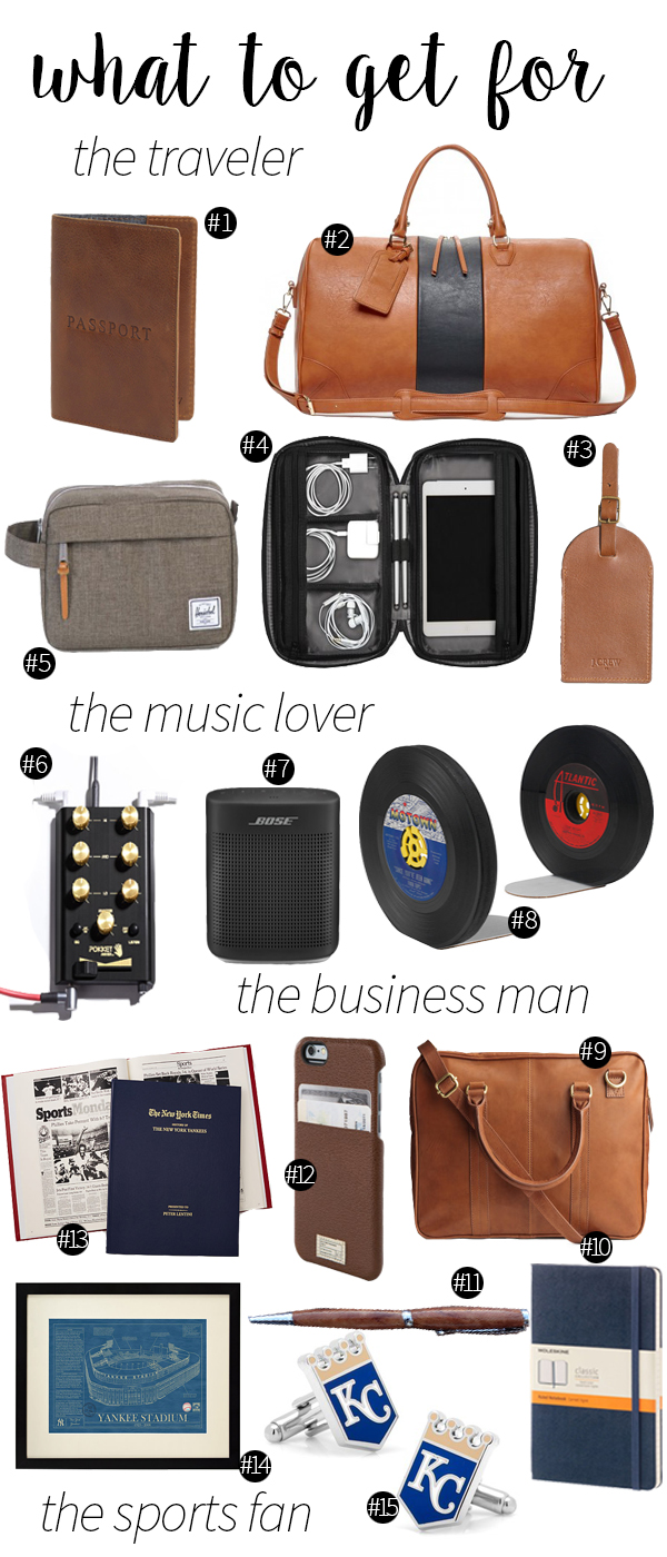 holiday-gift-guide-2016-traveler-music-lover-business-man-sports-fan